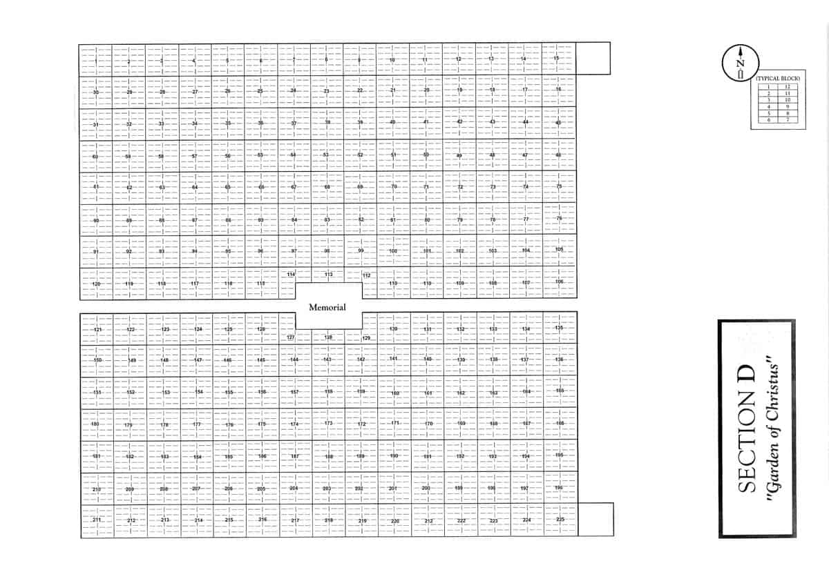 Section D |