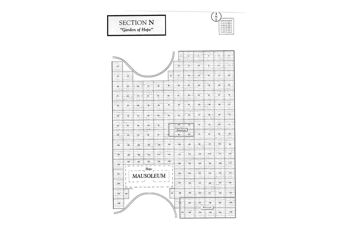 Section N |